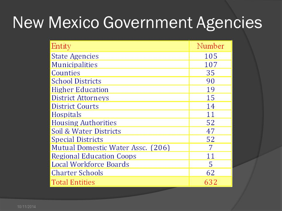 10/11/2014 New Mexico Government Agencies