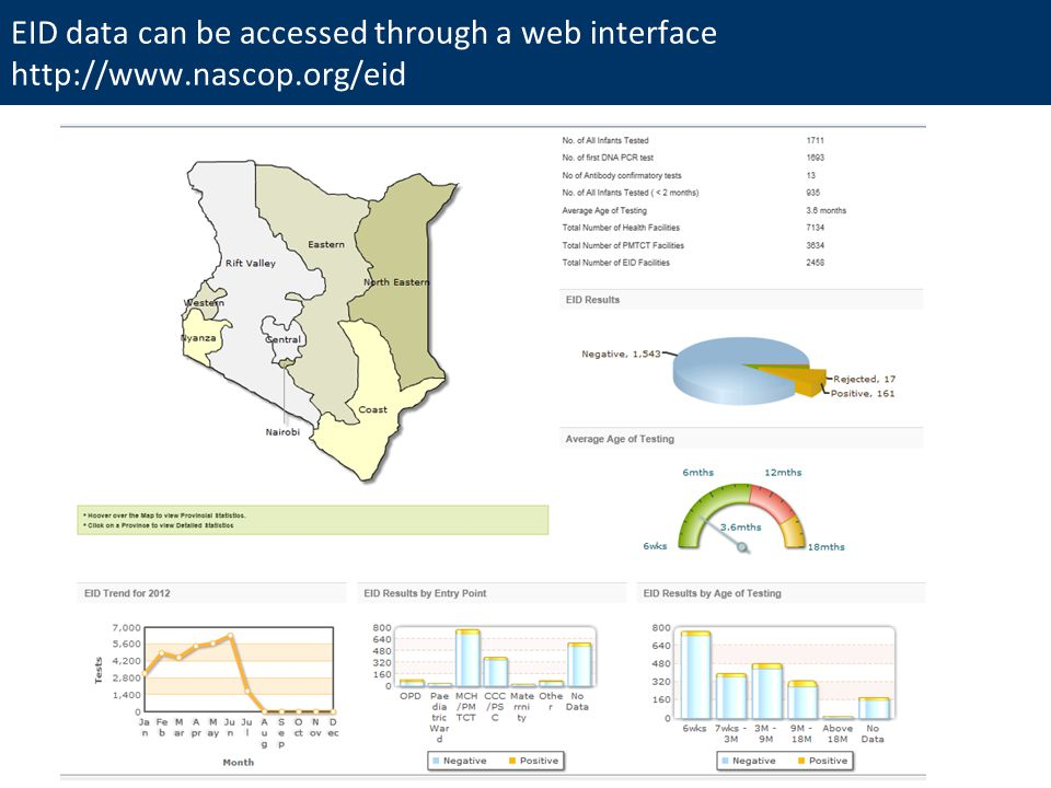 EID data can be accessed through a web interface http://www.nascop.org/eid