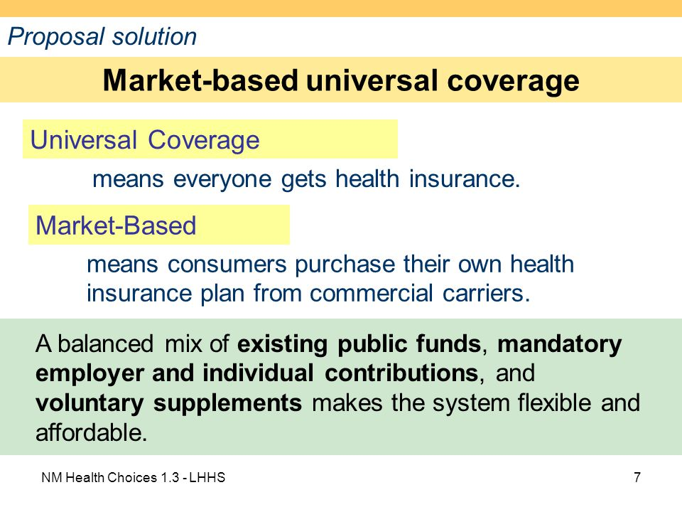NM Health Choices 1.3 - LHHS 18 Individual Healthcare Contribution  Medicare & other federal beneficiaries are exempt.