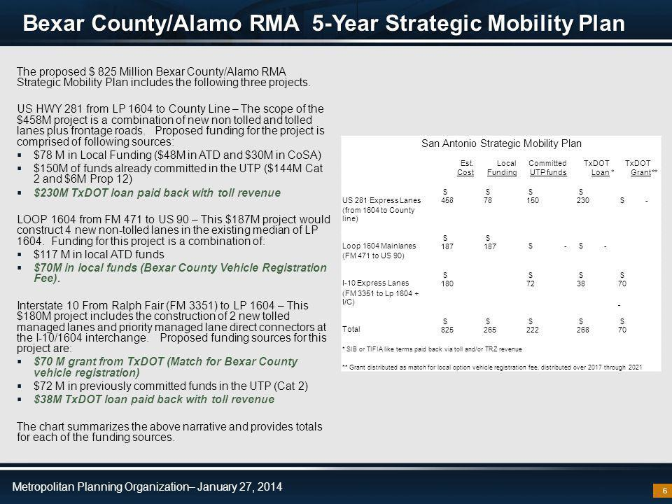 Metropolitan Planning Organization– January 27, 2014 Bexar County/Alamo RMA 5-Year Strategic Mobility Plan The proposed $ 825 Million Bexar County/Ala