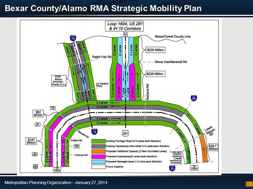 Metropolitan Planning Organization – January 27, 2014 281 87 Bexar County/Alamo RMA Strategic Mobility Plan 5