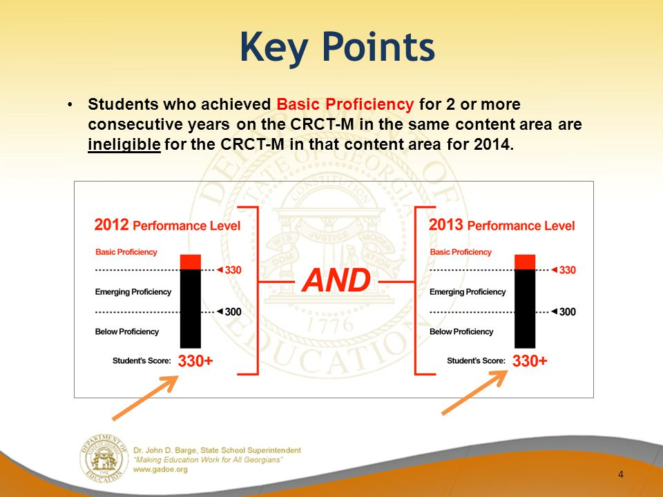 Key Points 4 Students who achieved Basic Proficiency for 2 or more consecutive years on the CRCT-M in the same content area are ineligible for the CRCT-M in that content area for 2014.