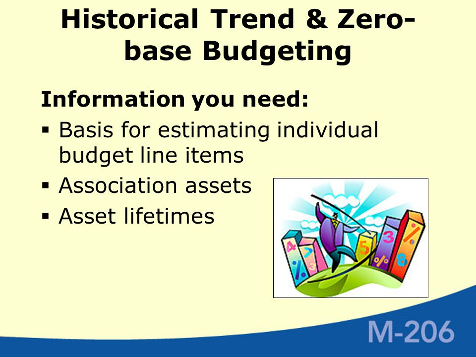 Information you need:  Basis for estimating individual budget line items  Association assets  Asset lifetimes Historical Trend & Zero- base Budgeting