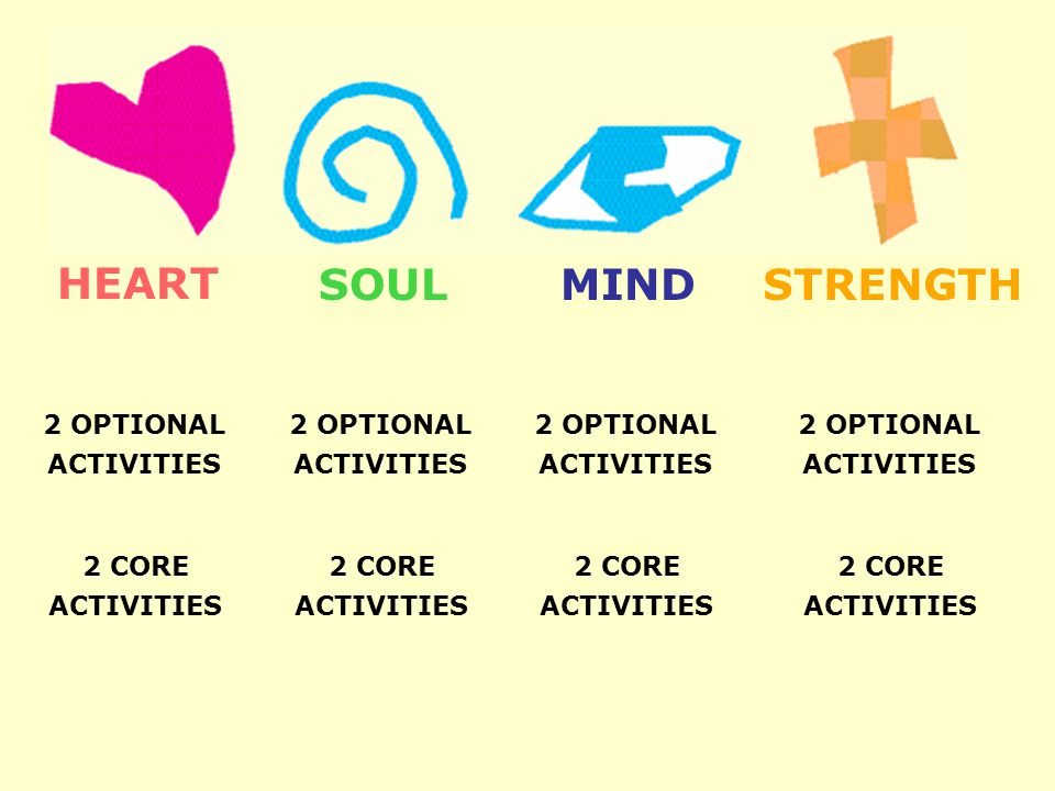 HEART SOULMINDSTRENGTH 2 OPTIONAL ACTIVITIES 2 CORE ACTIVITIES 2 OPTIONAL ACTIVITIES 2 CORE ACTIVITIES 2 OPTIONAL ACTIVITIES 2 CORE ACTIVITIES 2 OPTIONAL ACTIVITIES 2 CORE ACTIVITIES