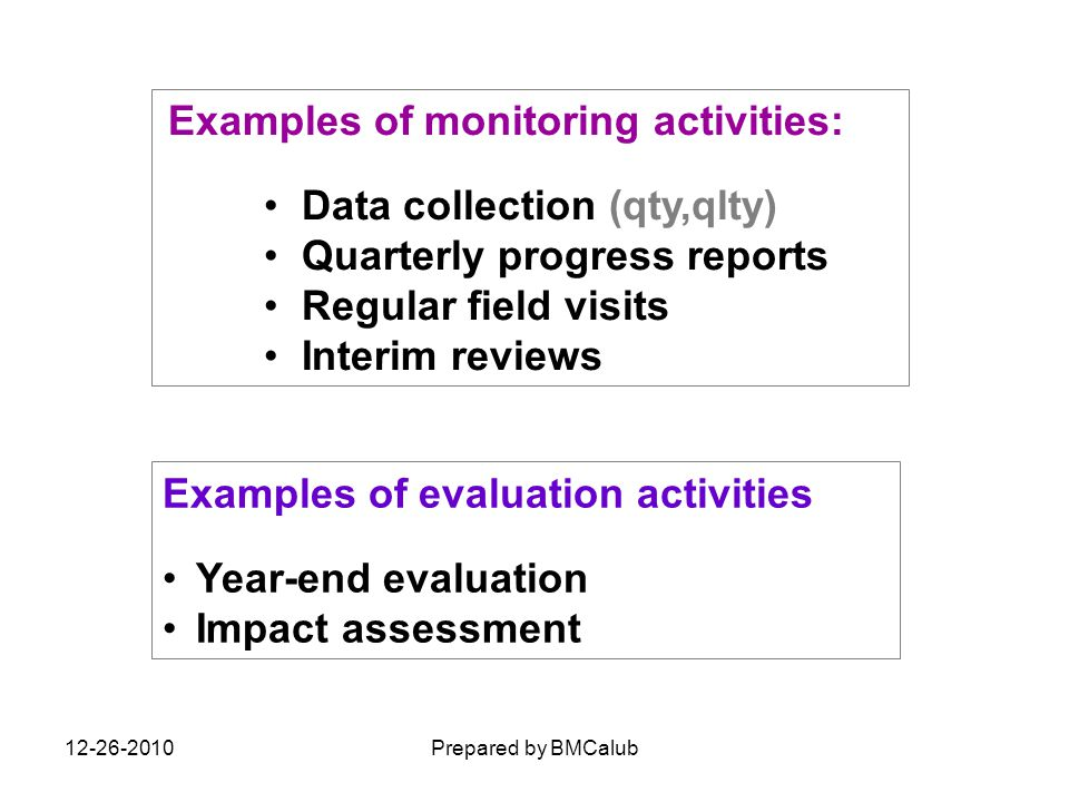 Examples of monitoring activities: Data collection (qty,qlty) Quarterly progress reports Regular field visits Interim reviews Examples of evaluation activities Year-end evaluation Impact assessment 12-26-2010Prepared by BMCalub