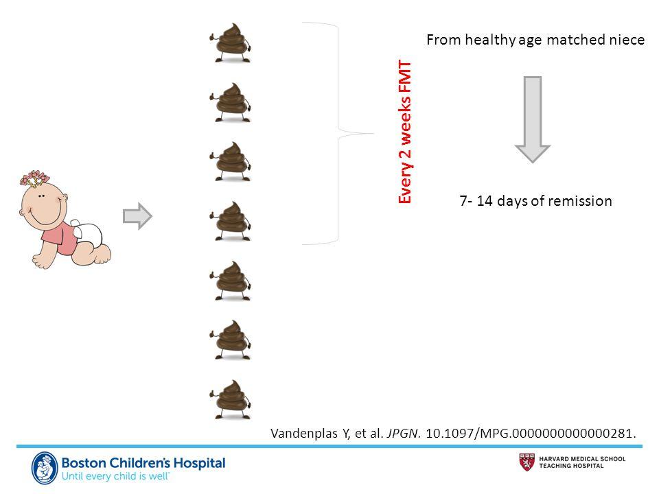Every 2 weeks FMT From healthy age matched niece 7- 14 days of remission Vandenplas Y, et al. JPGN. 10.1097/MPG.0000000000000281.