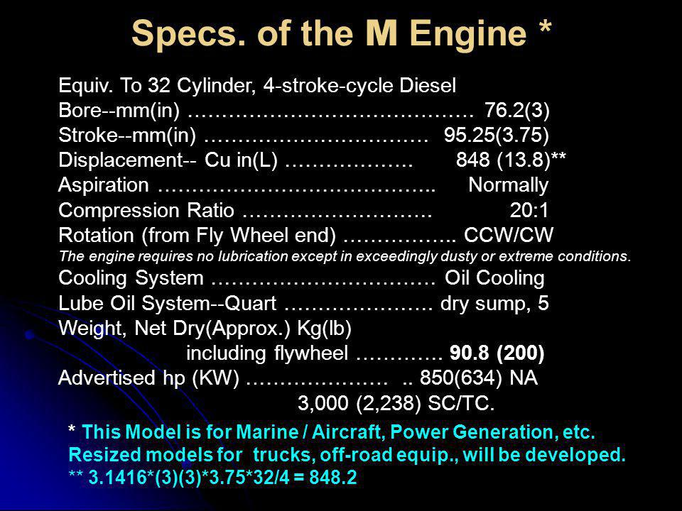 Specs.of the M Engine * * This Model is for Marine / Aircraft, Power Generation, etc.