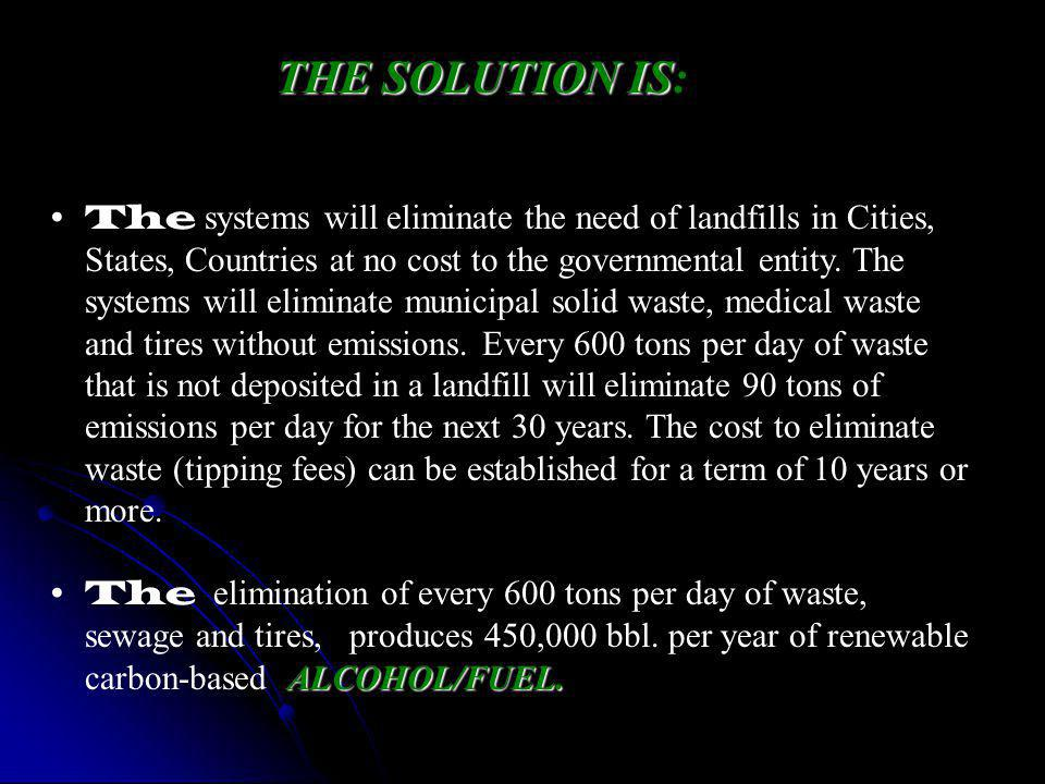 The systems will eliminate the need of landfills in Cities, States, Countries at no cost to the governmental entity.
