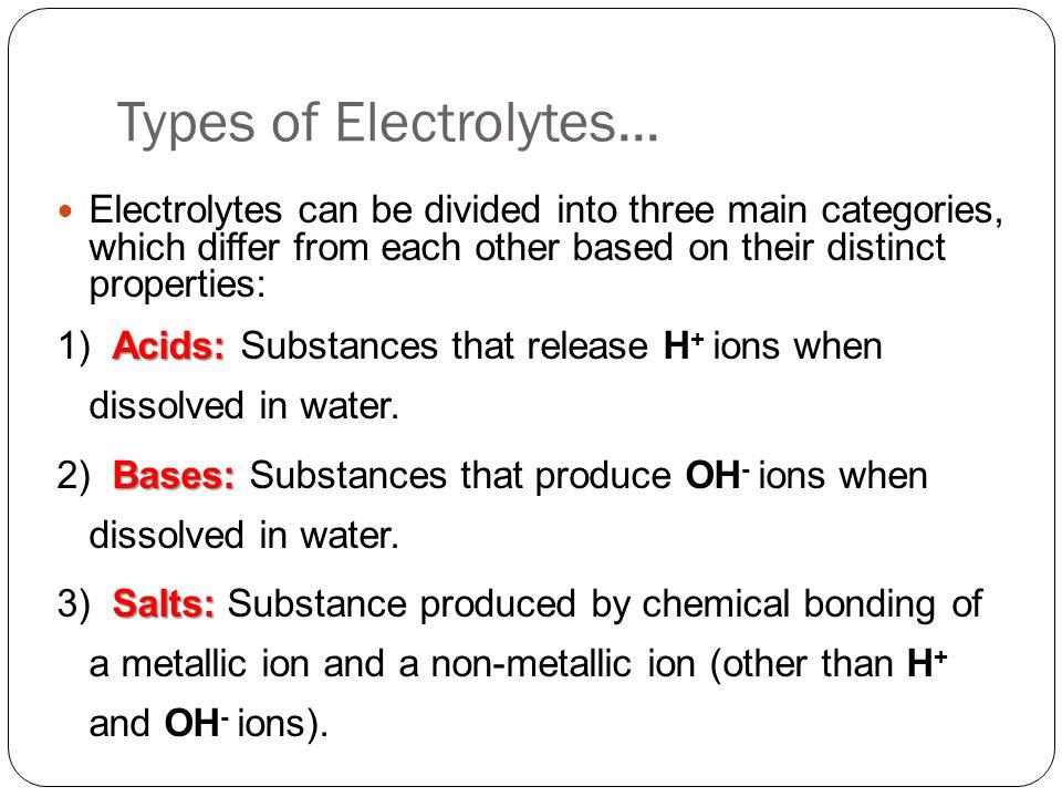 Types of Electrolytes...