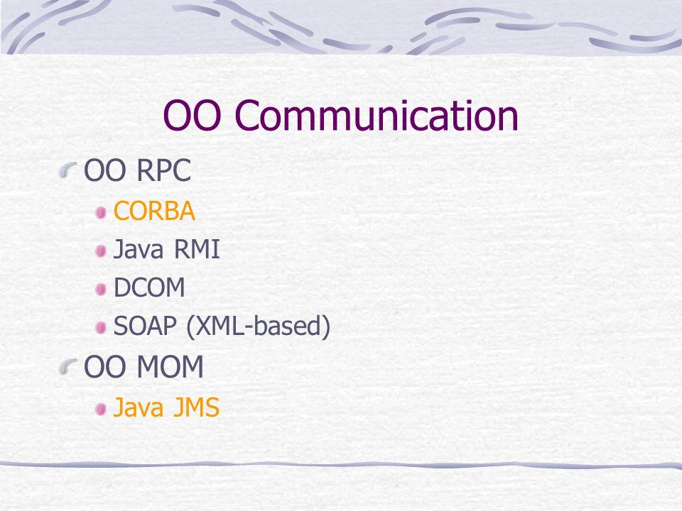 OO Communication OO RPC CORBA Java RMI DCOM SOAP (XML-based) OO MOM Java JMS