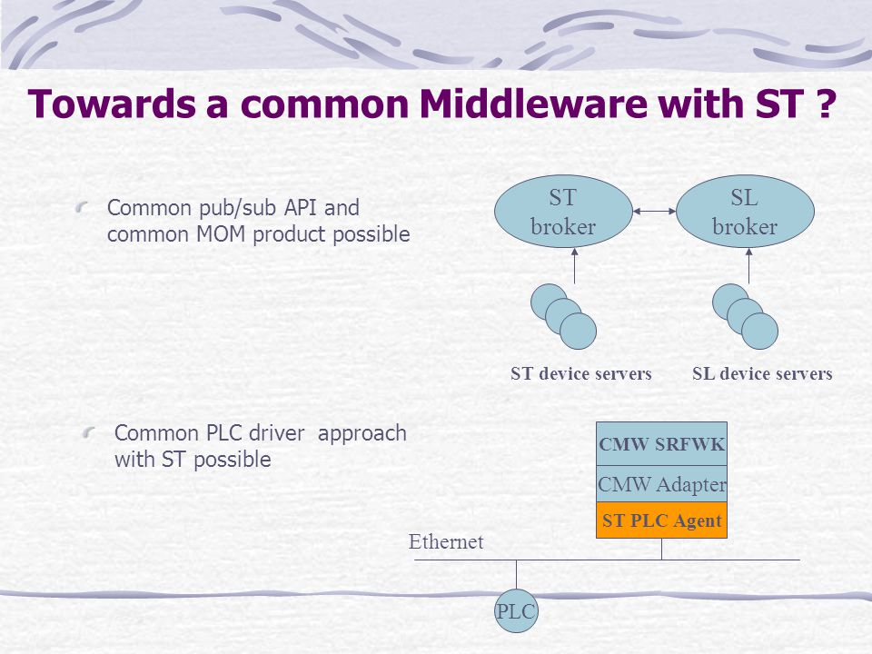Towards a common Middleware with ST .