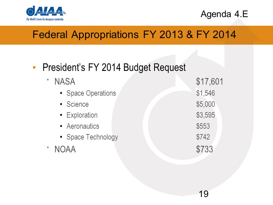 Federal Appropriations FY 2013 & FY 2014 President's FY 2014 Budget Request · NASA$17,601 Space Operations $1,546 Science$5,000 Exploration$3,595 Aeronautics$553 Space Technology$742 · NOAA$733 19 Agenda 4.E