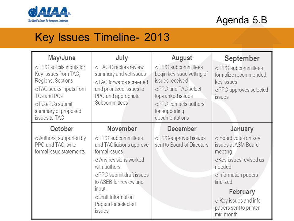 Key Issues Timeline- 2013 May/June o PPC solicits inputs for Key Issues from TAC, Regions, Sections o TAC seeks inputs from TCs and PCs o TCs/PCs submit summary of proposed issues to TAC July o TAC Directors review summary and vet issues o TAC forwards screened and prioritized issues to PPC and appropriate Subcommittees August o PPC subcommittees begin key issue vetting of issues received o PPC and TAC select top-ranked issues o PPC contacts authors for supporting documentations September o PPC subcommittees formalize recommended key issues o PPC approves selected issues October o Authors, supported by PPC and TAC, write formal issue statements November o PPC subcommittees and TAC liaisons approve formal issues o Any revisions worked with authors o PPC submit draft issues to ASEB for review and input.