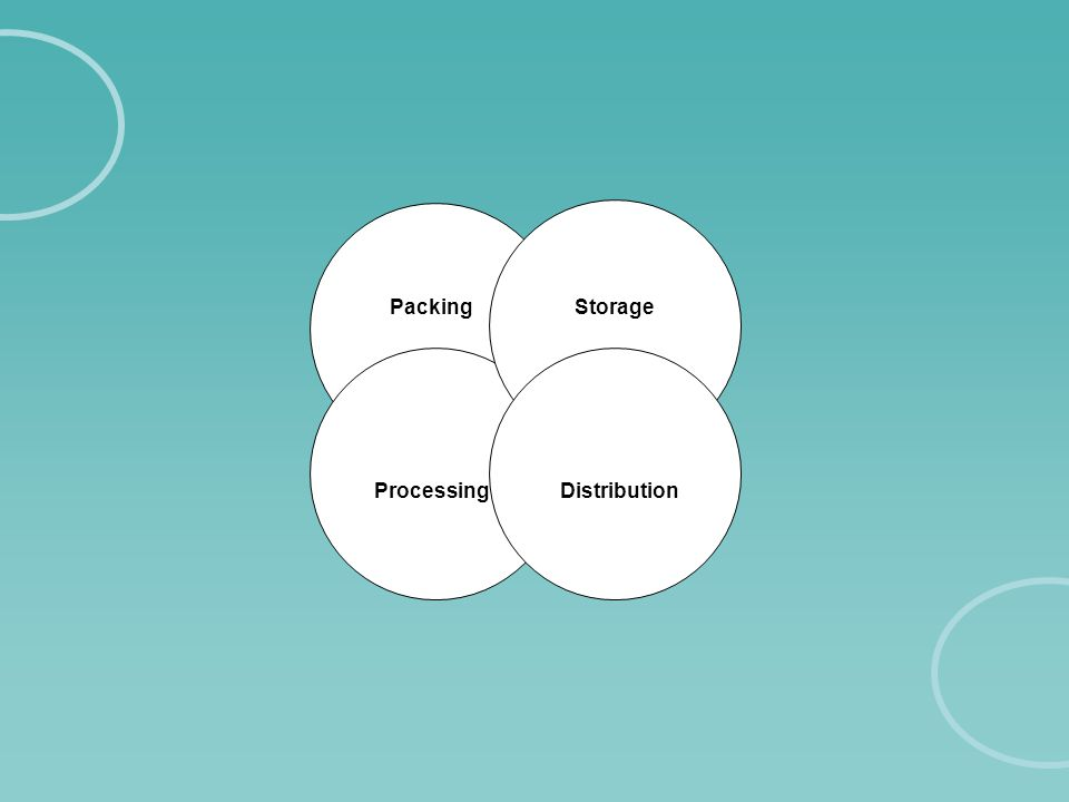 Packing ProcessingDistribution Storage