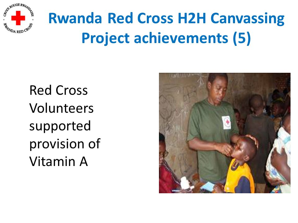 Red Cross Volunteers supported provision of Vitamin A Rwanda Red Cross H2H Canvassing Project achievements (5)