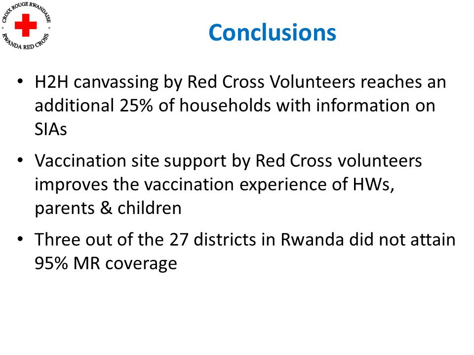 Conclusions H2H canvassing by Red Cross Volunteers reaches an additional 25% of households with information on SIAs Vaccination site support by Red Cross volunteers improves the vaccination experience of HWs, parents & children Three out of the 27 districts in Rwanda did not attain 95% MR coverage