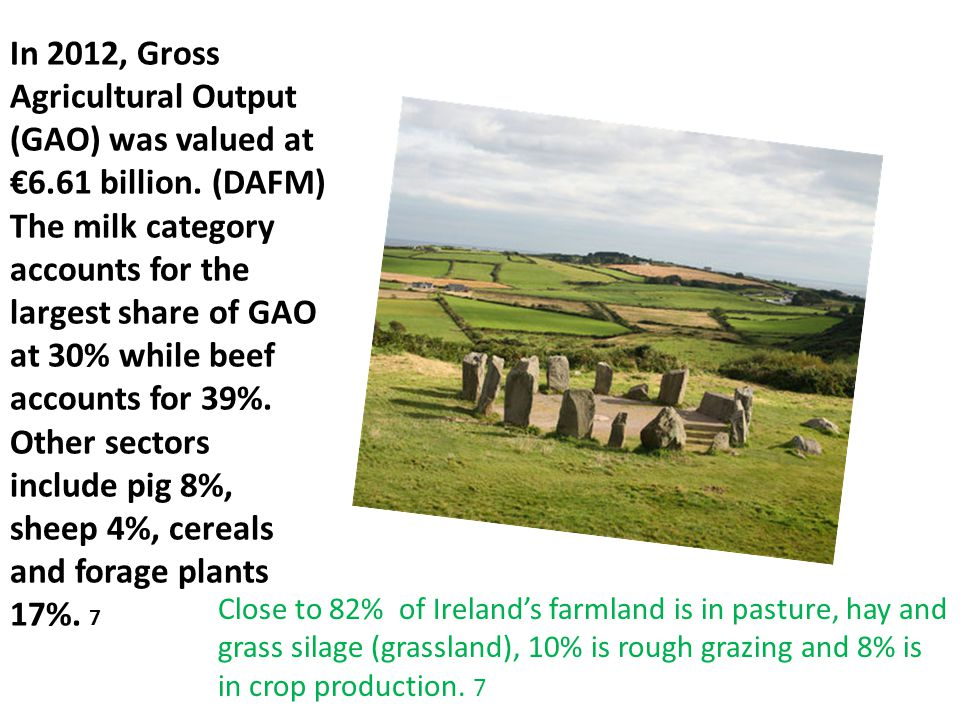 In 2012, Gross Agricultural Output (GAO) was valued at €6.61 billion.