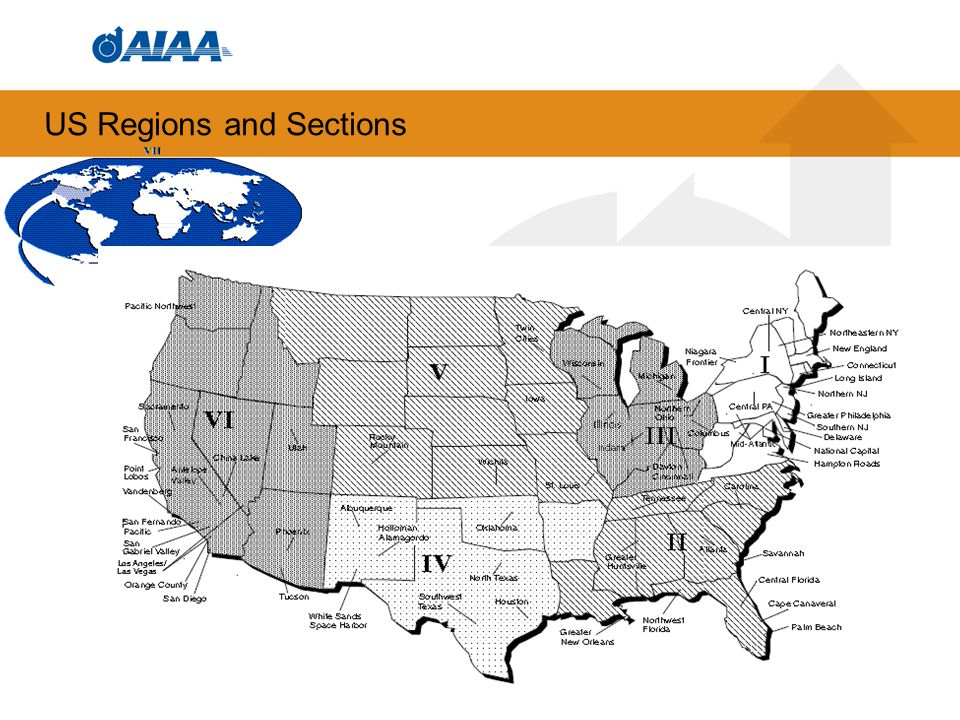US Regions and Sections