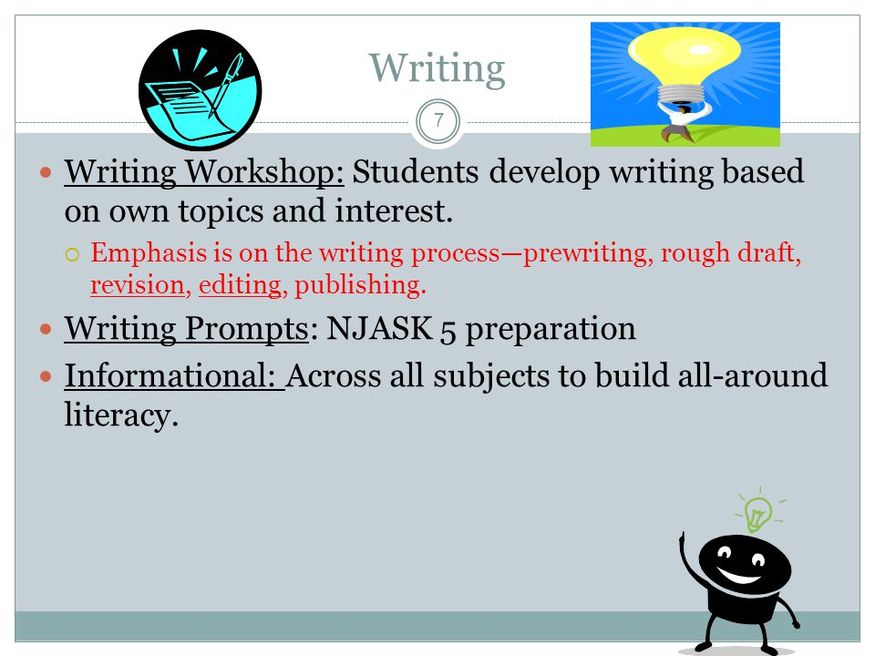 Writing 7 Writing Workshop: Students develop writing based on own topics and interest.