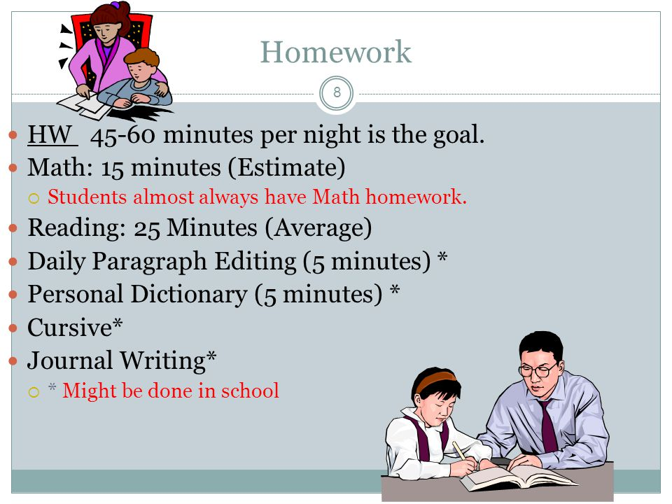 Homework 8 HW 45-60 minutes per night is the goal. Math: 15 minutes (Estimate)  Students almost always have Math homework. Reading: 25 Minutes (Avera