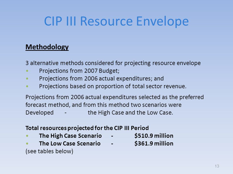CIP III Resource Envelope Methodology 3 alternative methods considered for projecting resource envelope Projections from 2007 Budget; Projections from 2006 actual expenditures; and Projections based on proportion of total sector revenue.