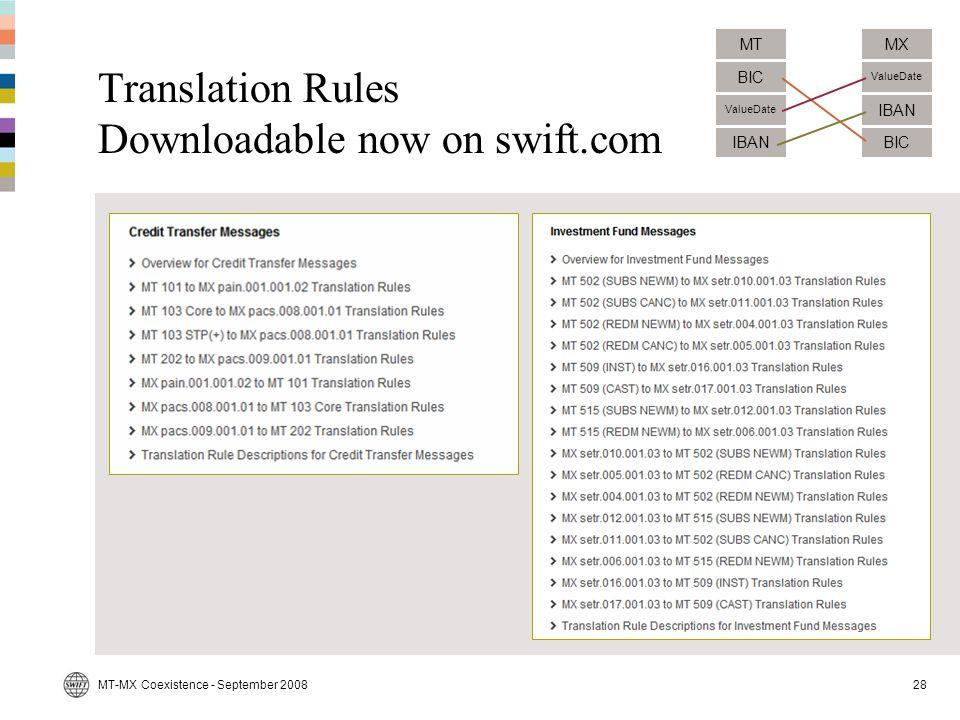 MT-MX Coexistence - September 200828 Translation Rules Downloadable now on swift.com BICIBAN ValueDate BIC MXMT