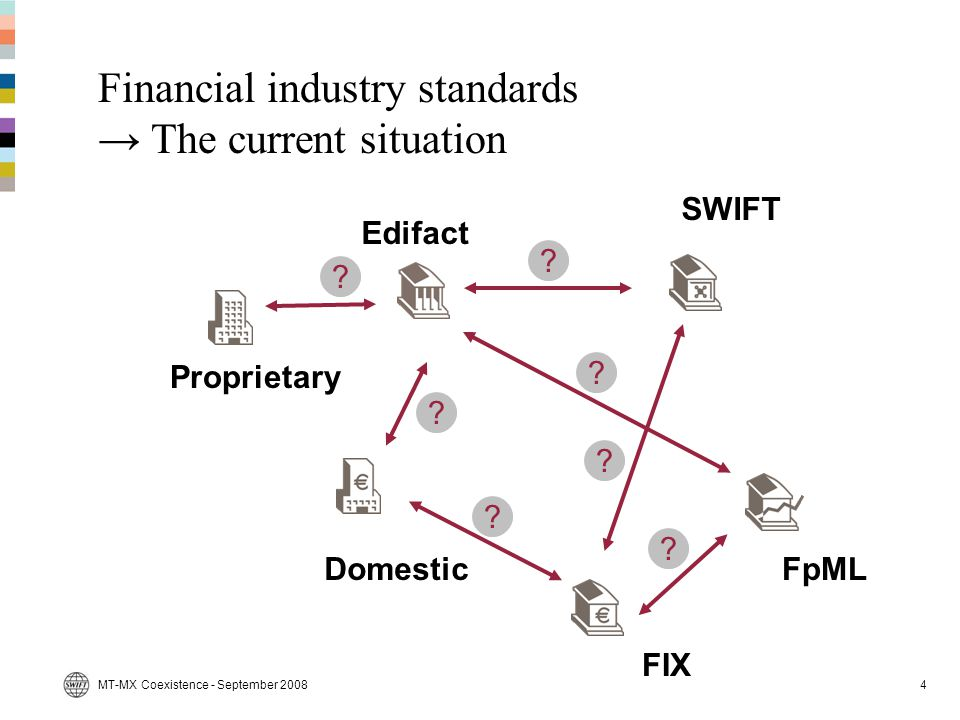 MT-MX Coexistence - September 20084 Financial industry standards → The current situation FIX SWIFT FpML Edifact Domestic Proprietary ? ? ? ? ? ? ?