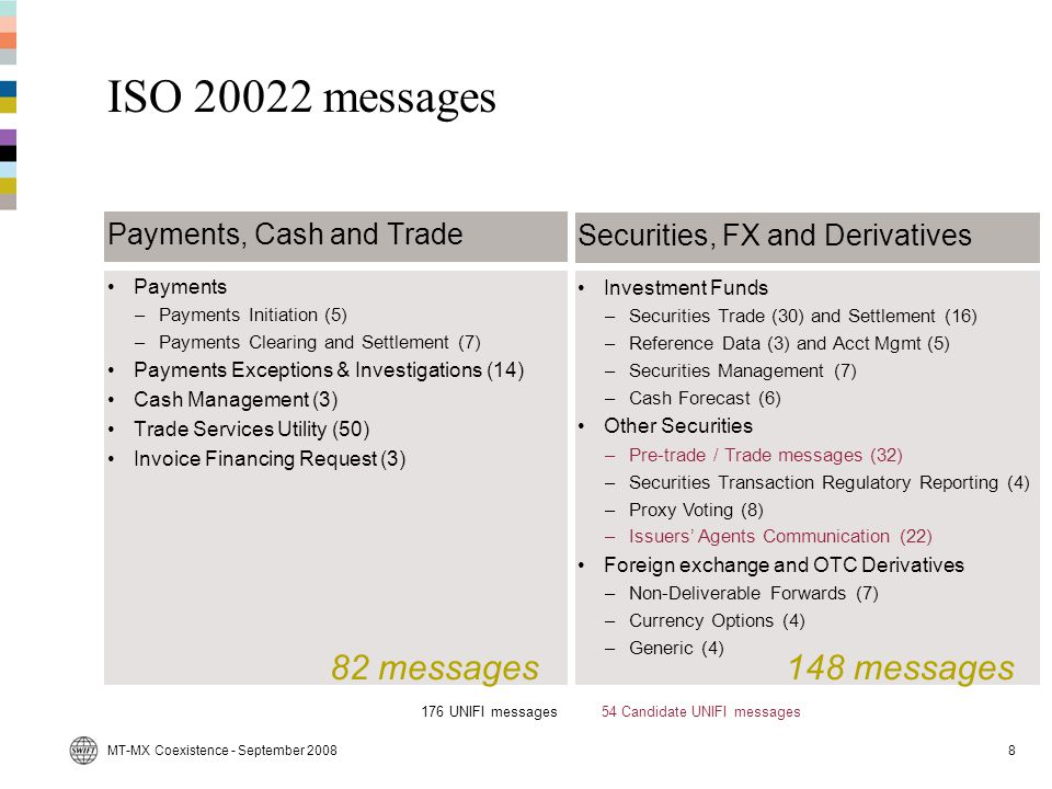 MT-MX Coexistence - September 20088 ISO 20022 messages Payments, Cash and Trade Payments –Payments Initiation (5) –Payments Clearing and Settlement (7