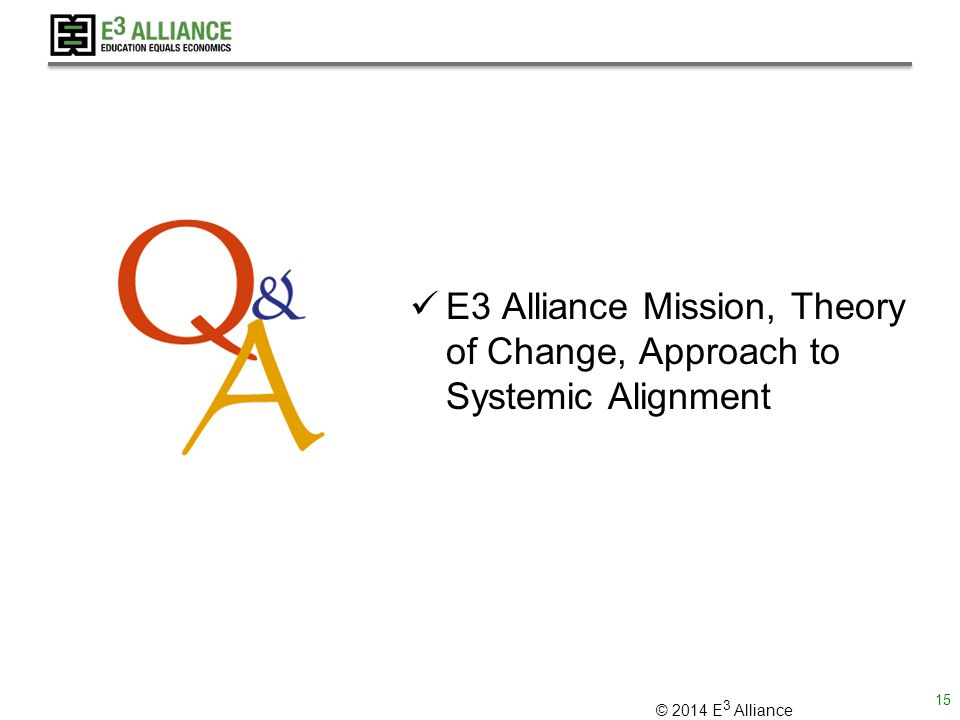 © 2014 E 3 Alliance E3 Alliance Mission, Theory of Change, Approach to Systemic Alignment 15