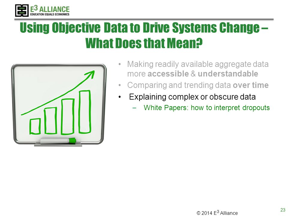 © 2014 E 3 Alliance Making readily available aggregate data more accessible & understandable Comparing and trending data over time Explaining complex or obscure data – White Papers: how to interpret dropouts Using Objective Data to Drive Systems Change – What Does that Mean.