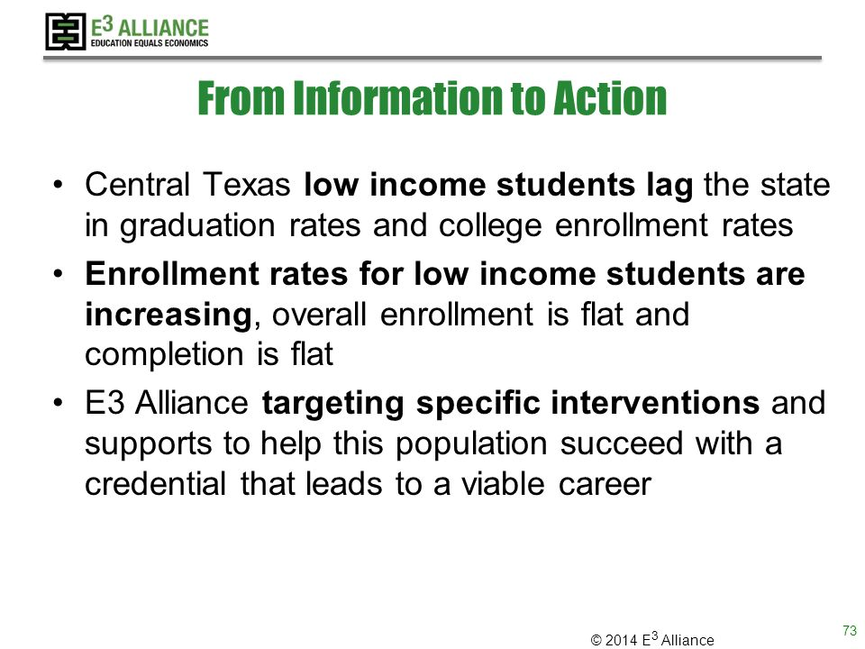 © 2014 E 3 Alliance From Information to Action Central Texas low income students lag the state in graduation rates and college enrollment rates Enrollment rates for low income students are increasing, overall enrollment is flat and completion is flat E3 Alliance targeting specific interventions and supports to help this population succeed with a credential that leads to a viable career 73