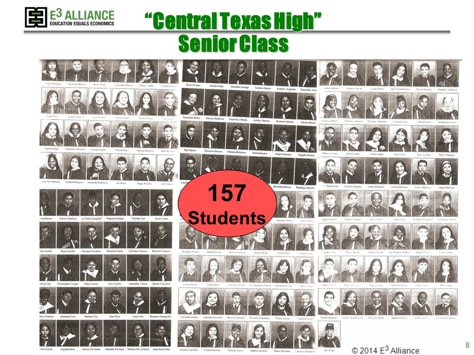 © 2014 E 3 Alliance Just Over Half of Central Texas Students Are Ready to Succeed in School Source: E3 Analysis of Ready, Set, K.