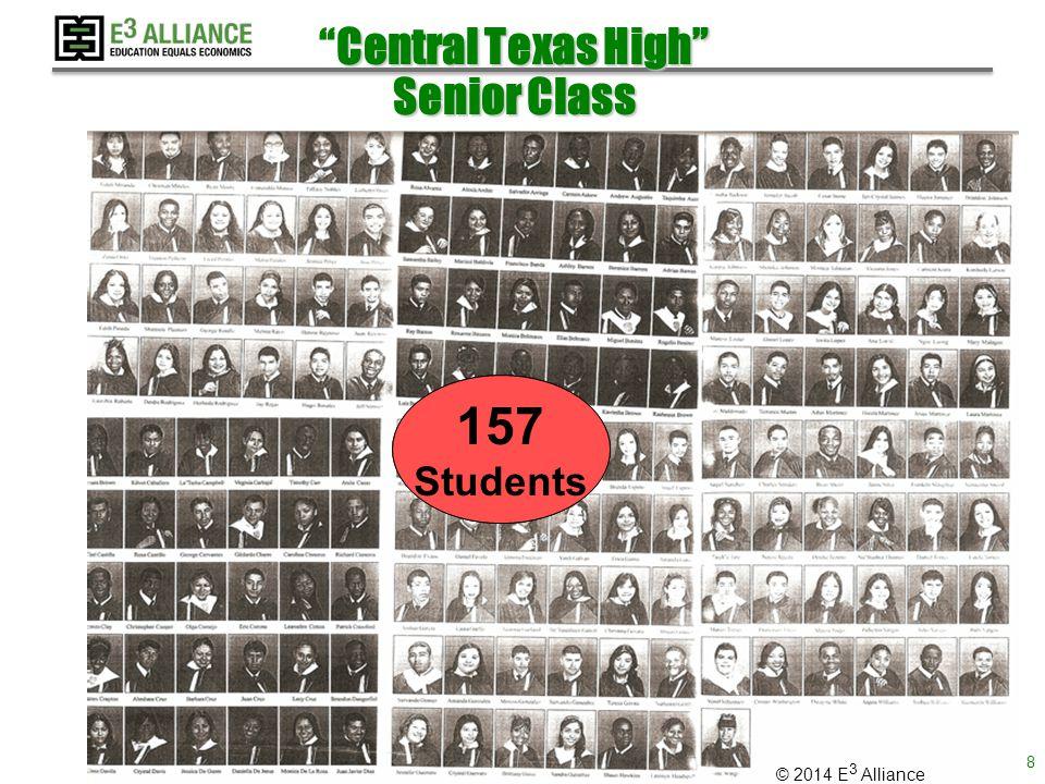 Central Texas High Freshman Class Central Texas High Freshman Class 314 Students 9