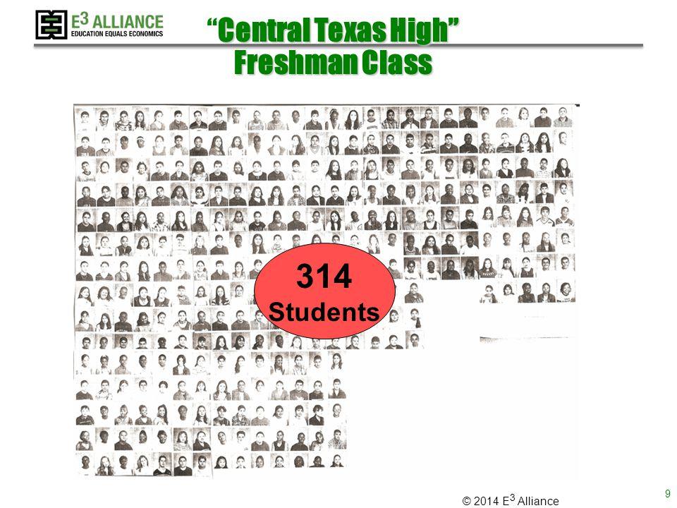 © 2014 E 3 Alliance Central Texas High SeniorClass Central Texas High Senior Class 157 Students X X X X X X X X X X X X X X X X .