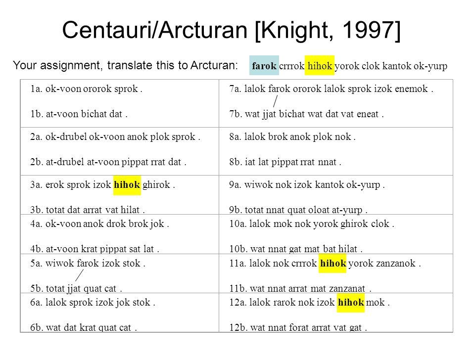 Centauri/Arcturan [Knight, 1997] 1a. ok-voon ororok sprok. 1b. at-voon bichat dat. 7a. lalok farok ororok lalok sprok izok enemok. 7b. wat jjat bichat