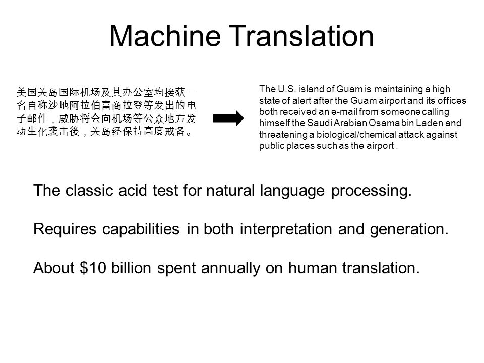Maximum BLEU Training (Och, 2003) Translation System (Automatic, Trainable) Translation Quality Evaluator (Automatic) Farsi English MT Output English Reference Translations (sample right answers ) BLEU score Language Model #1 Translation Model Language Model #2 Length Model Other Features Learning Algorithm for Directly Reducing Translation Error Yields big improvements in quality.