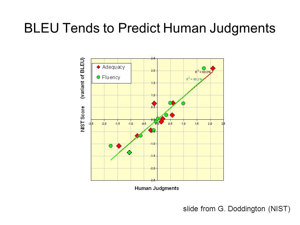 BLEU Tends to Predict Human Judgments slide from G. Doddington (NIST) (variant of BLEU)