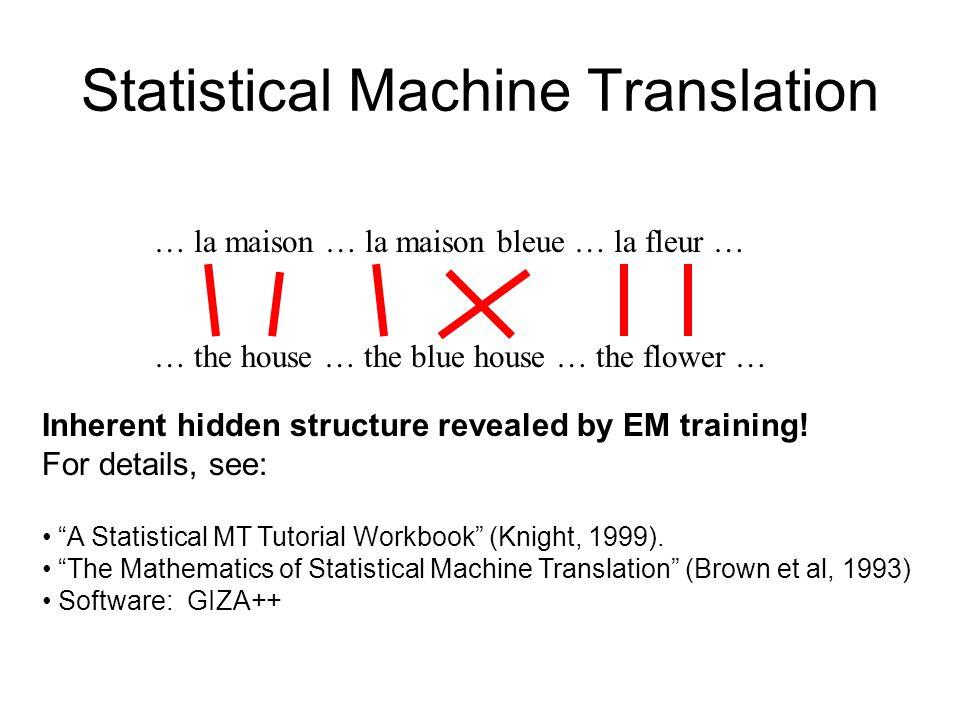 Statistical Machine Translation … la maison … la maison bleue … la fleur … … the house … the blue house … the flower … Inherent hidden structure revea