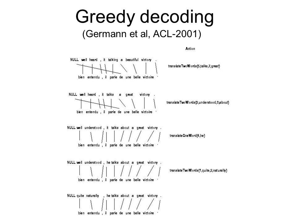 Greedy decoding (Germann et al, ACL-2001)