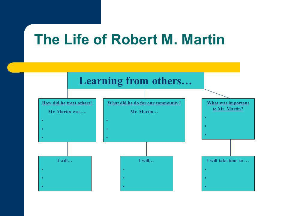 Learning from others… How did he treat others? Mr. Martin was…. I will… What did he do for our community? Mr. Martin… The Life of Robert M. Martin I w