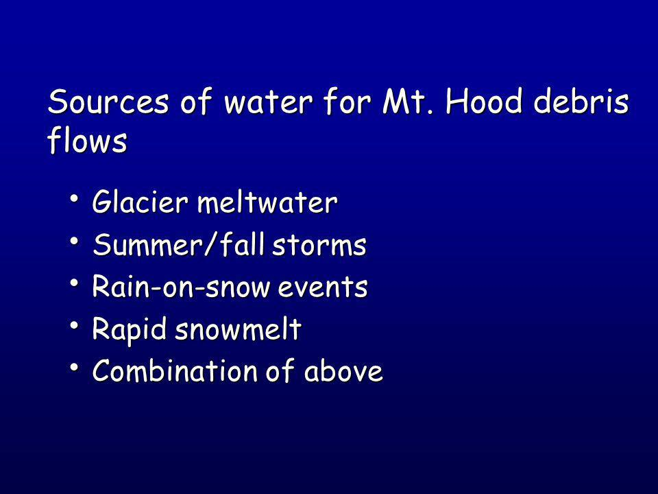 Sources of water for Mt.