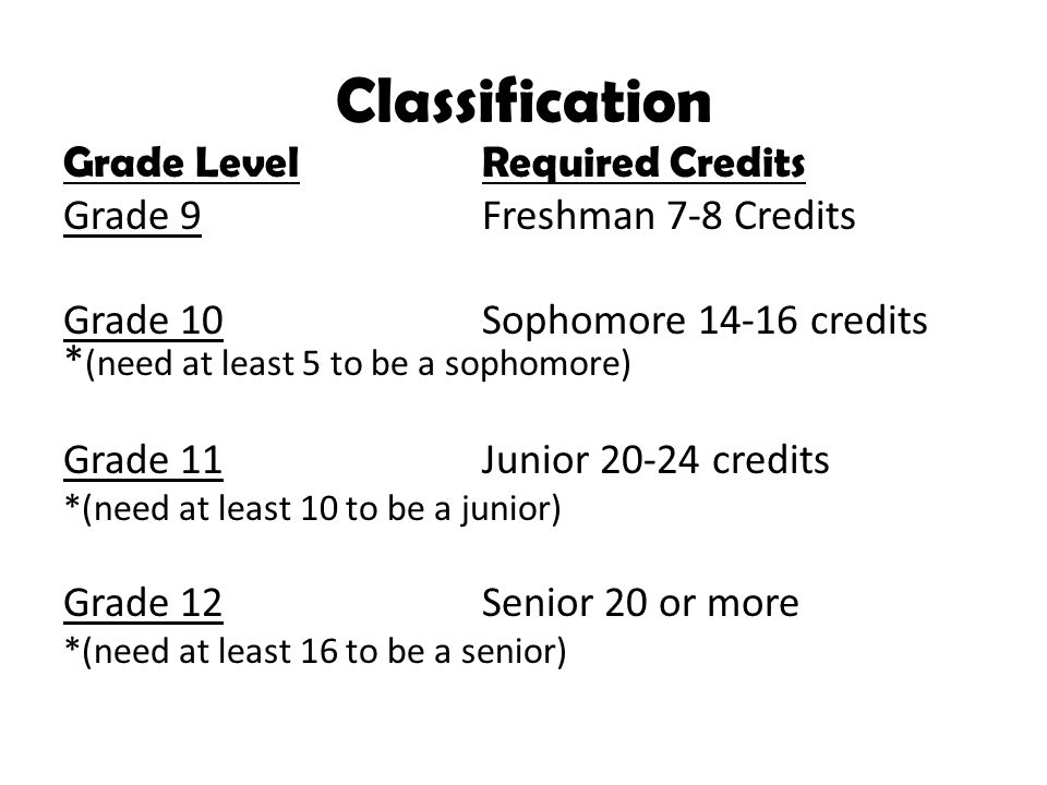 Classification Grade LevelRequired Credits Grade 9Freshman 7-8 Credits Grade 10Sophomore 14-16 credits * (need at least 5 to be a sophomore) Grade 11J