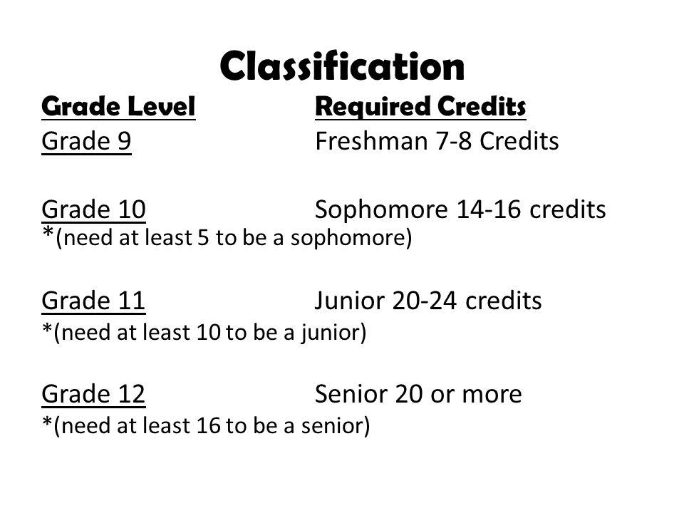 Missoula County High School Diploma Requirements English: 4 credits Mathematics: 2 credits Science: 2 credits Earth & Space Science, and Biology Health/PE: 2 credits Social Studies: 2.5 credits U.S.