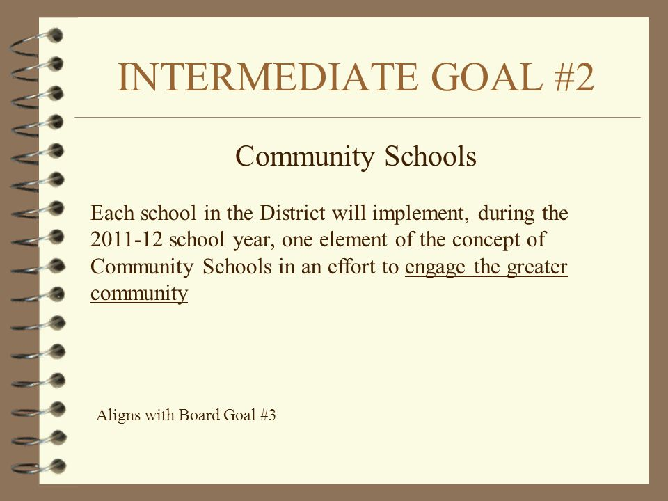 INTERMEDIATE GOAL #2 Community Schools Each school in the District will implement, during the 2011-12 school year, one element of the concept of Community Schools in an effort to engage the greater community Aligns with Board Goal #3
