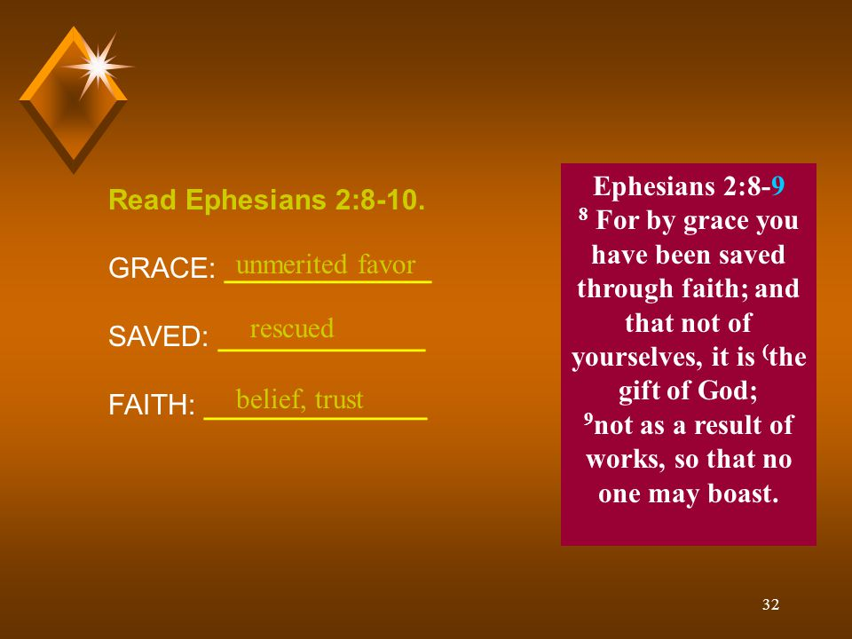 32 Read Ephesians 2:8-10. GRACE: _____________ SAVED: _____________ FAITH: ______________ unmerited favor belief, trust rescued Ephesians 2:8-9 8 For