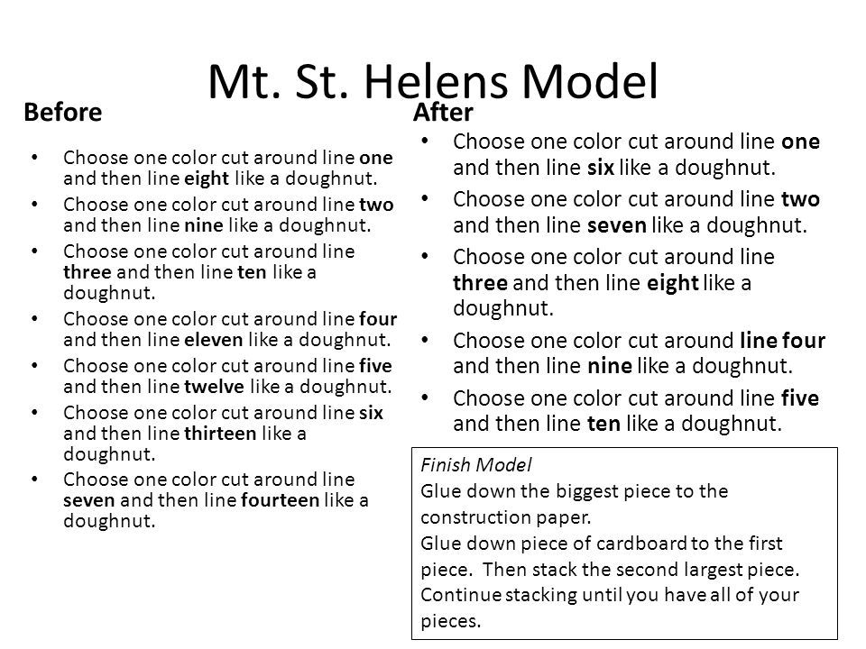 Mt. St. Helens Model Before Choose one color cut around line one and then line eight like a doughnut. Choose one color cut around line two and then li
