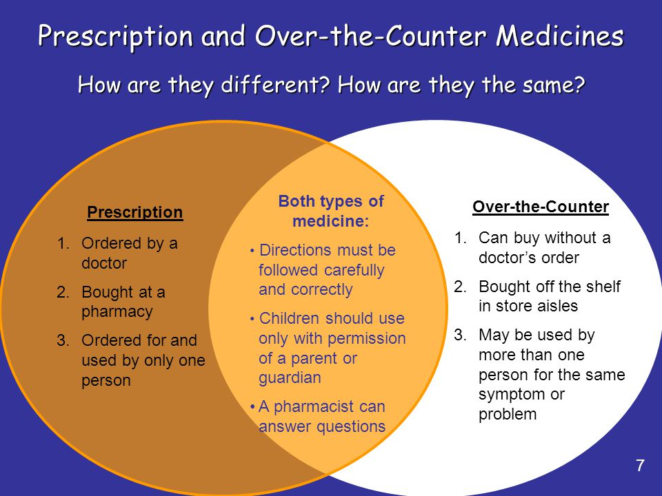 7 Prescription and Over-the-Counter Medicines How are they different? How are they the same? Prescription 1.Ordered by a doctor 2.Bought at a pharmacy