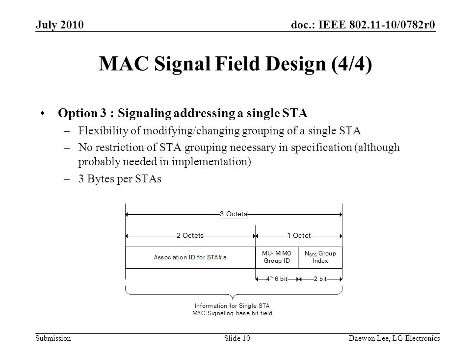 doc.: IEEE 802.11-10/0782r0 Submission MAC Signal Field Design (4/4) Option 3 : Signaling addressing a single STA –Flexibility of modifying/changing grouping of a single STA –No restriction of STA grouping necessary in specification (although probably needed in implementation) –3 Bytes per STAs July 2010 Daewon Lee, LG ElectronicsSlide 10