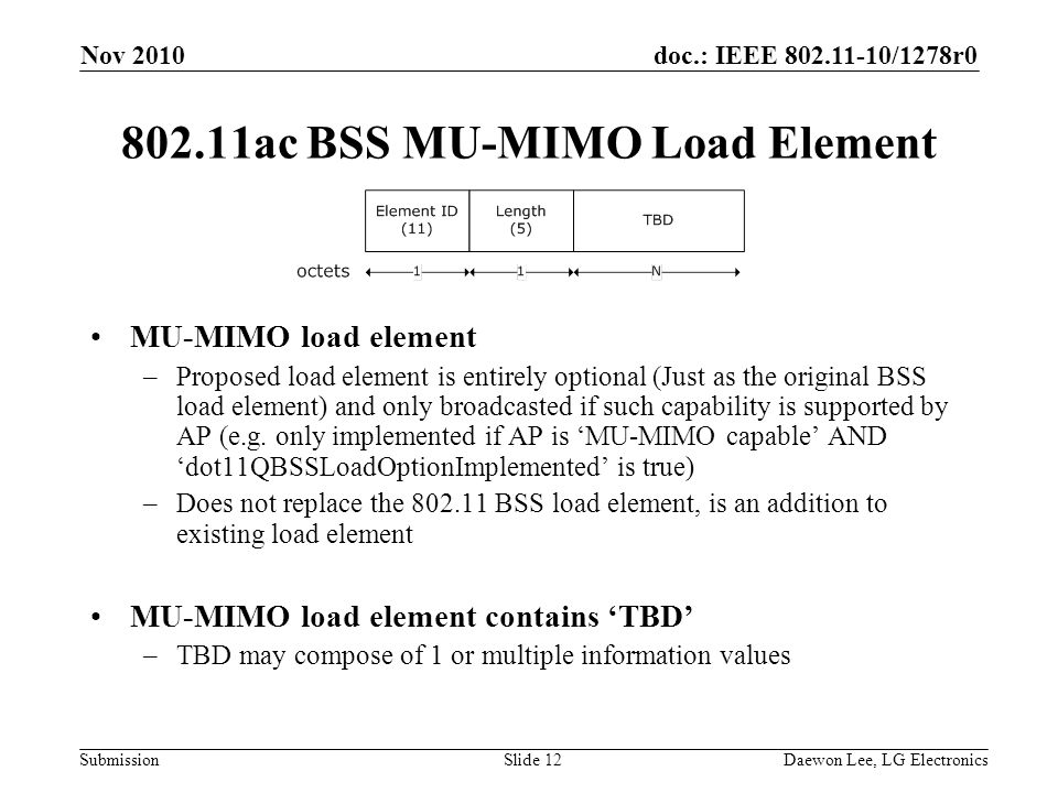 doc.: IEEE 802.11-10/1278r0 Submission 802.11ac BSS MU-MIMO Load Element MU-MIMO load element –Proposed load element is entirely optional (Just as the original BSS load element) and only broadcasted if such capability is supported by AP (e.g.