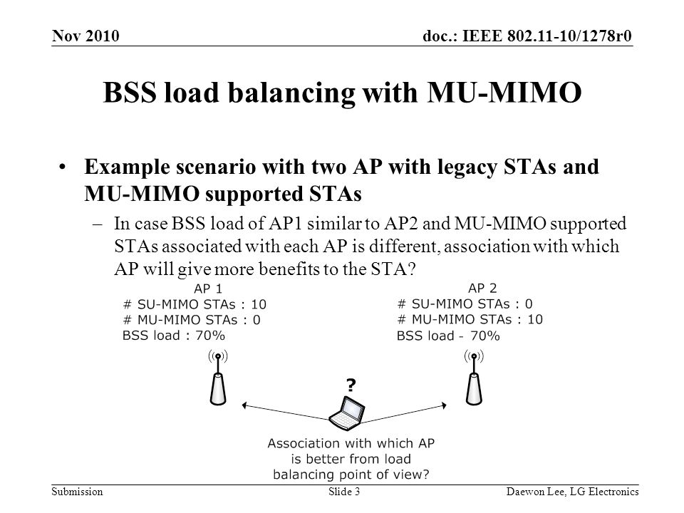 doc.: IEEE 802.11-10/1278r0 Submission BSS load balancing with MU-MIMO Example scenario with two AP with legacy STAs and MU-MIMO supported STAs –In case BSS load of AP1 similar to AP2 and MU-MIMO supported STAs associated with each AP is different, association with which AP will give more benefits to the STA.